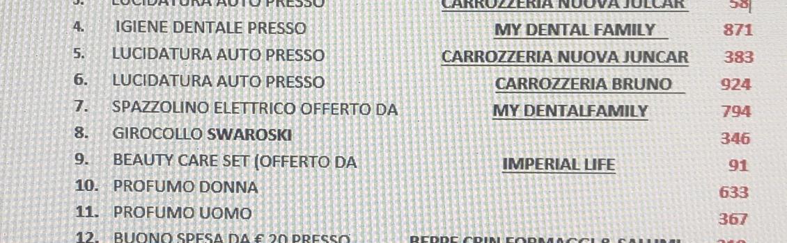 LOTTERIA A FAVORE DI CASA UGI